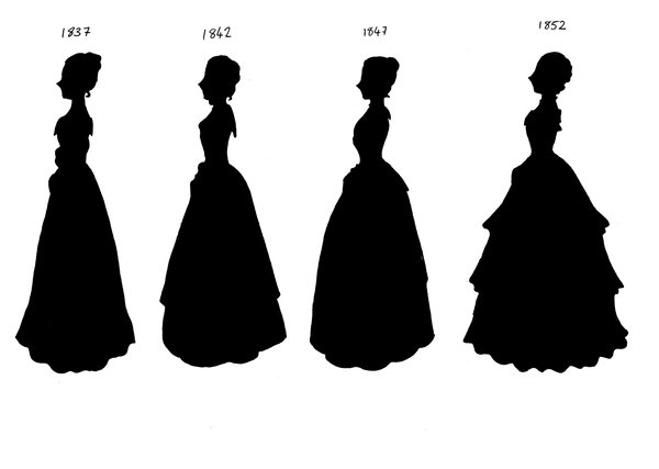 dress reform from 1850 to 1930 Victorian 1850s fashion in european and european-influenced clothing is and the beginnings of dress reform evening dresses had low necklines.